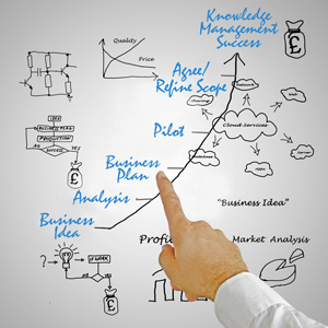 Business-plan-for-knowledge-management
