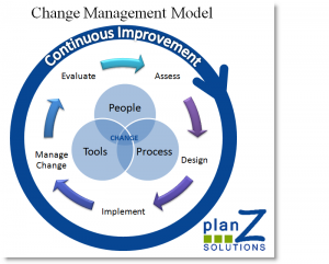 Change-Management-300x241